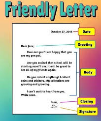 Friendly Letter Format Parts Of A Friendly Letter Example Sample Professional Letter Formats