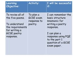 edxcl gcse poetry taking a stand simple essay plan by tholcroft edexcel gcse poetry taking a stand simple essay plan pptx