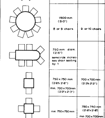Seating And Table Arrangements Hotel Mule