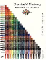 Paint Color Mixing Chart Color Mixing Chart Blank Paint It Yourself Digital