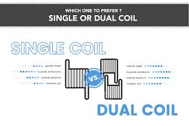 Vape Wattage Chart Sub Ohm How To Build Vape Coil Advanced E Cig Coil Buidling 101