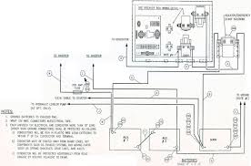 fleetwood bounder wiring diagram 1996 fleetwood bounder wiring diagram 1996 image starter solenoid relay irv2 forums on 1996 fleetwood bounder