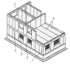 """Кафедра """"Безопасность жизнедеятельности"""" Реферат на тему  Конструктивная схема крупноблочного здания с поперечными и продольными несущими стенами"""