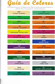 Black Color Mixing Chart How To Mix Food Colors To Get The Color That You Want In