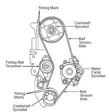 Mitsubishi 24 timing belt diagram
