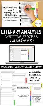 best literary essay ideas literary writing  best 25 literary essay ideas literary writing math essay and argumentative writing