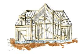 are you fortable with the average construction costs for the type of house you want do you have your requirements set i e number of bedrooms