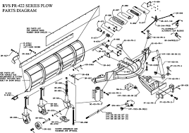 boss plow wiring diagram solidfonts snow plow wiring diagram nilza net the boss plow is jumpered from in fuse panel terminal connector