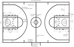 sport court dimensions. Unique Dimensions Throughout Sport Court Dimensions