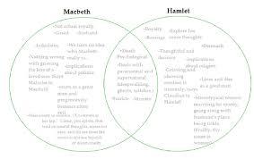 marissa tajalle s ap lit comp blog macbeth vs hamlet a study tool  macbeth vs hamlet a study tool