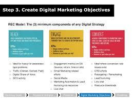 Social Media Marketing Strategy Template Shatterlion Info