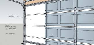 how to insulate garage doorHow to Insulate a Metal Garage Door  The Housing Forum