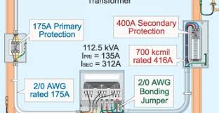 transformer installation made easy, sort of electrical square d transformer wiring diagram at Square D 75 Kva Transformer Wiring Diagram
