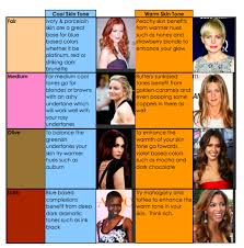 How To Find The Best Hair Color For Your Skin Tone Colors