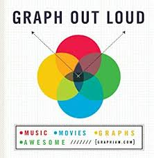 Out Loud Charts Graph Out Loud Music Movies Graphs Awesome 1592404871