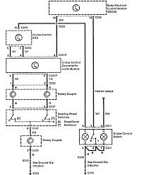 Range rover p38 wiring diagram range rover p38 wiring diagram radio
