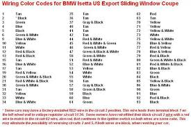 wiring diagram wire color abbreviations wire center \u2022 Ford F-150 Radio Wiring Coloring bmw code wiring diagram bmw wiring diagrams instructions rh appsxplora co sony wiring harness color code