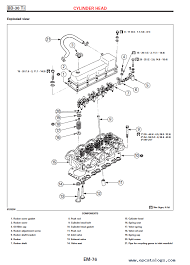 nissan ud wiring diagram nissan image wiring diagram nissan cabstar wiring diagram wiring diagram and schematic on nissan ud wiring diagram