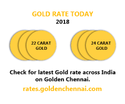 Gold Rate Chart In Chennai 58 Skillful 24 Carat Gold Rate Chart