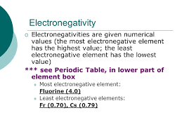 BONDING General Rule of Thumb: metal + nonmetal = ionic - ppt ...