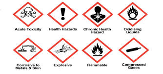 What To Do With Chemicals On Board Your Vessel Ocean Time