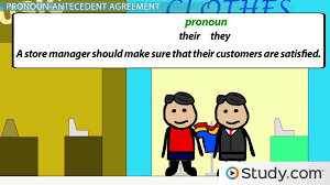 Identifying Errors of Singular and Plural Pronouns - Video ...