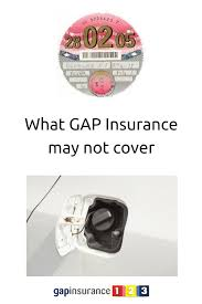 Which is best for me? Gap Insurance 101 The Ultimate Gap Insurance Guide