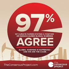 the % consensus on global warming consensus pie chart