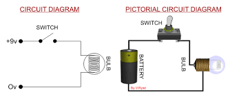 pictorial circuit diagram with switch and blub wiring diagram Residential Electrical Wiring Diagrams pictorial circuit diagram with switch and blub