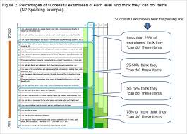 self evaluation report essay sample speech presentation custom  self evaluation report monterey peninsula college