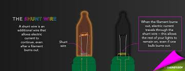 how do holiday lights work department of energy christmaslights 04 png