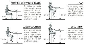 average office chair height average dining chair height table desk chairs standard office average dining chair height dining tables dining chairs dimensions