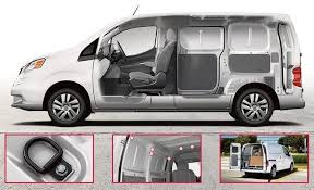 2017 nissan nv200 interior dimensions onvacations wallpaper