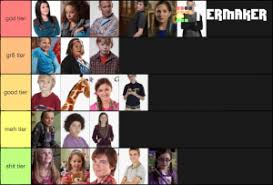 No cast list sorry we do not have cast list for tracy beaker returns. Tracy Beaker Returns Characters Tier List Community Rank Tiermaker
