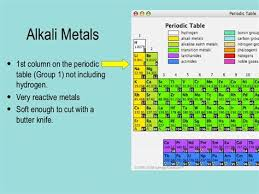 periodic table name of group 1 brokeasshome com