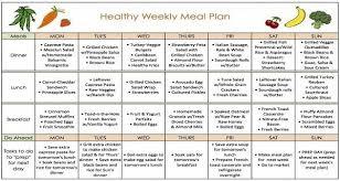 Diabetic Meal Planner Free Month Of Meals Diabetes Meal Planner