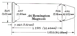 Reloading Data 44 Remington Magnum 44 Magnum Rifle