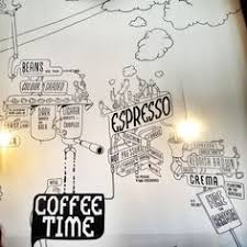 check out this slideshow enjoy new zealand s famous coffee culture in this list 13 reasons we on cafe wall art nz with cafe wall art shaky isles www twohonesttruths wordpress