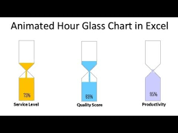 Hourglass Chart Excel Info Graphics Animated Hour Glass Chart In Excel