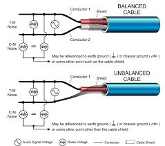 xlr cables diagram wiring diagrams rca cable diagram