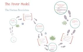 The Haitian Revolution By Paige Downing On Prezi
