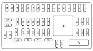 2009 ford edge fuse panel box relay passenger compartment 2008 2008 f250 fuse box diagram 2009 ford edge fuse panel box relay passenger compartment 2008