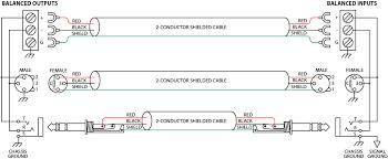 rca to xlr wiring schematic diagram u2022 rh holyoak co xlr to phono plug wiring xlr to phono plug wiring