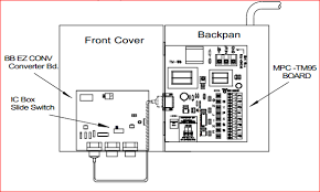 fuel controls and point of systems triangle microsystems figure 4 the petrosmart ez gilbarco interconnect box the door open click to enlarge