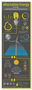 the best renewable energy ideas renewable  alternative energy infographic learn how to reduce your energy bill
