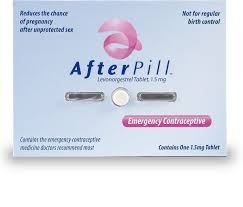 Birth Control Plan B Pill Save Off Plan B Cost With Afterpill Syzygy Healthcare Solutions Llc