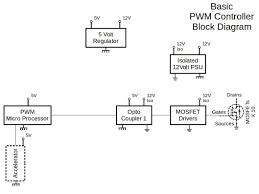 pwm wiring diagram pwm image wiring diagram pwm wiring diagram pwm auto wiring diagram schematic on pwm wiring diagram