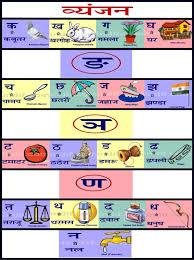 Swar Vyanjan Chart Hindi Alphabets Chart Hindi Vyanjan Chart Page 1