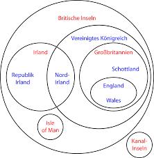 British Isles Venn Diagram File British Isles Venn Diagram De Svg Wikimedia Commons