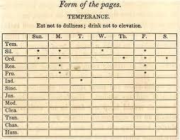 Benjamin Franklin Virtues Chart Benjamin Franklin 13 Virtues